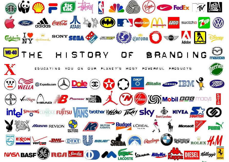 hstory of brand