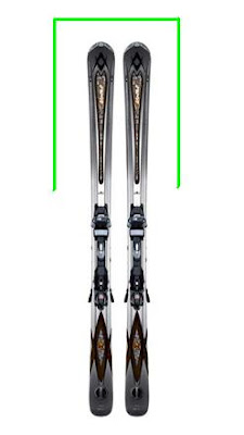 The green lines represent the box you would draw around your skis in the snow with your poles.