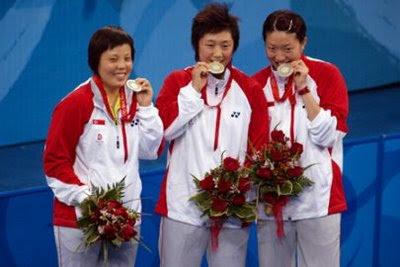 WANG Yue Gu, FENG Tianwei, LI Jia Wei