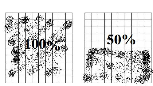 ... fractional percent between 0% and 1%, shade part of one square