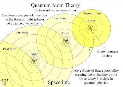 plato atomic theory