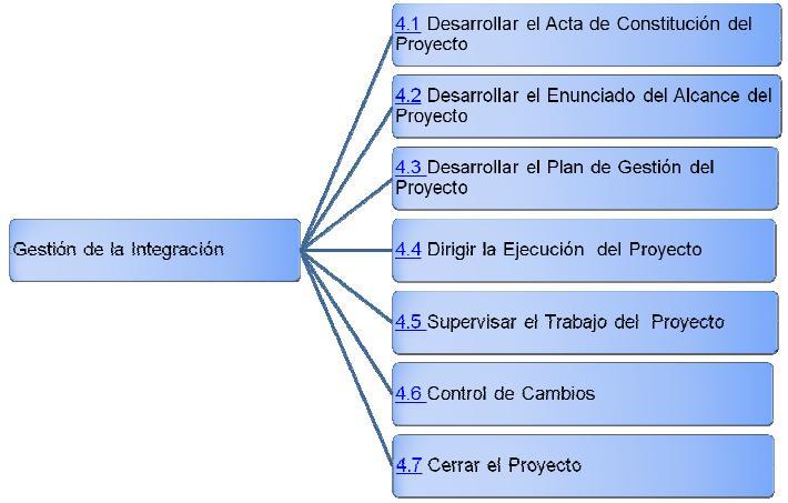 Plantillas De Gestin De Proyectos Spanishpmo   newhairstylesformen2014 ...