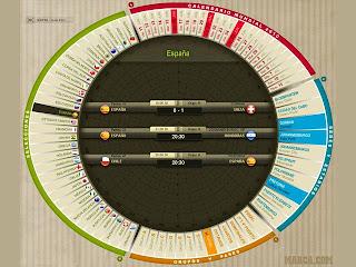 Calendario mundial de Sudafrica 2010