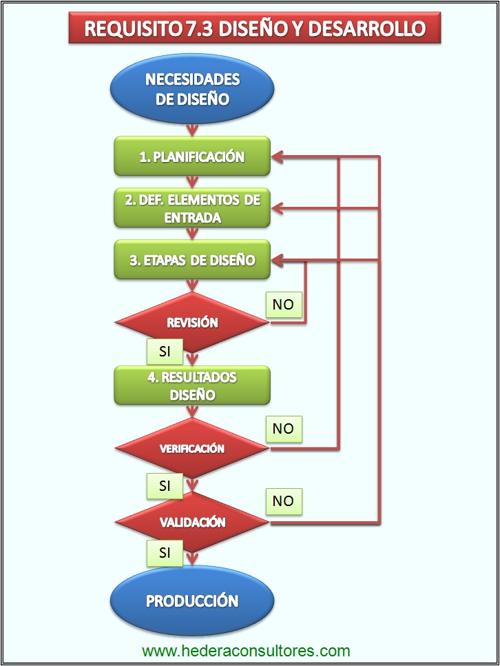 CALIDAD Y GESTIÓN EMPRESARIAL. ISO 9001 e ISO 14001: Diseño y ...