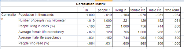 formatting correlation matrices in psychology