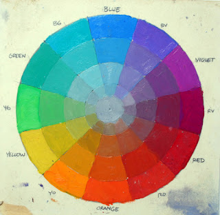 Lets Start With The Basic Color Wheel Primary And Secondary Colors Are Arranged Around Outside Of Circle In Normal Way