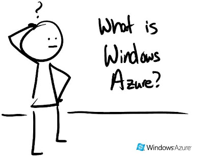 que es windows azure