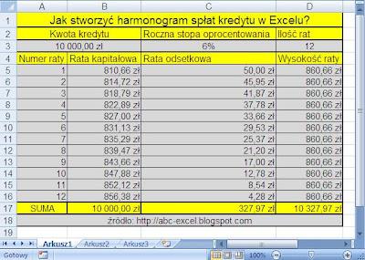 jak stworzyć harmonogram spłat kredytu w Excelu