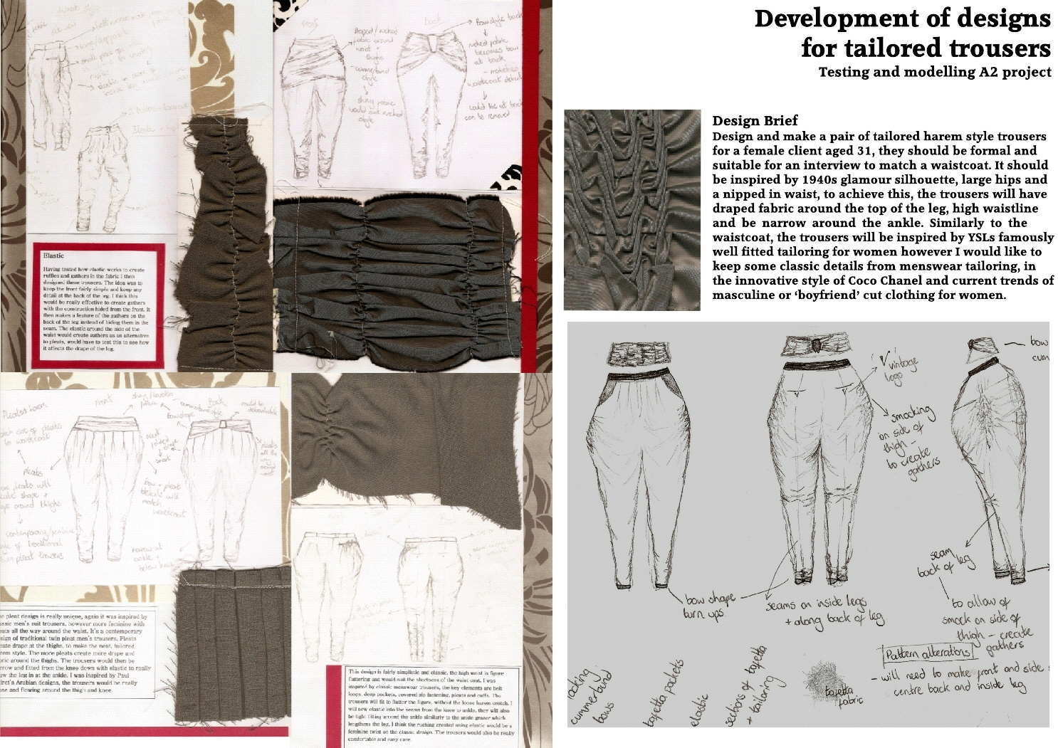 Fashion Design most useful business degrees