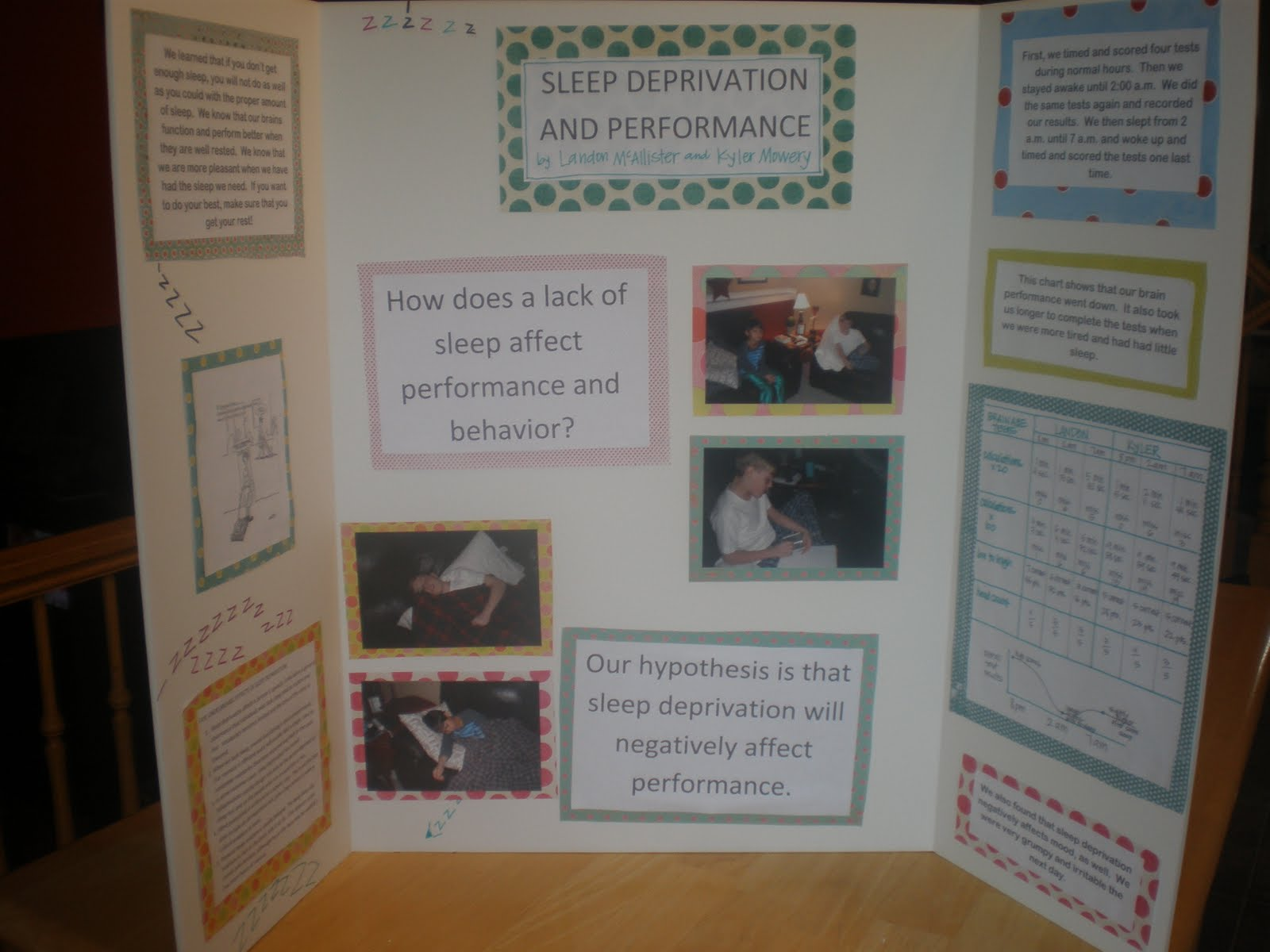 Landon s science fair project did really well and is advancing to the