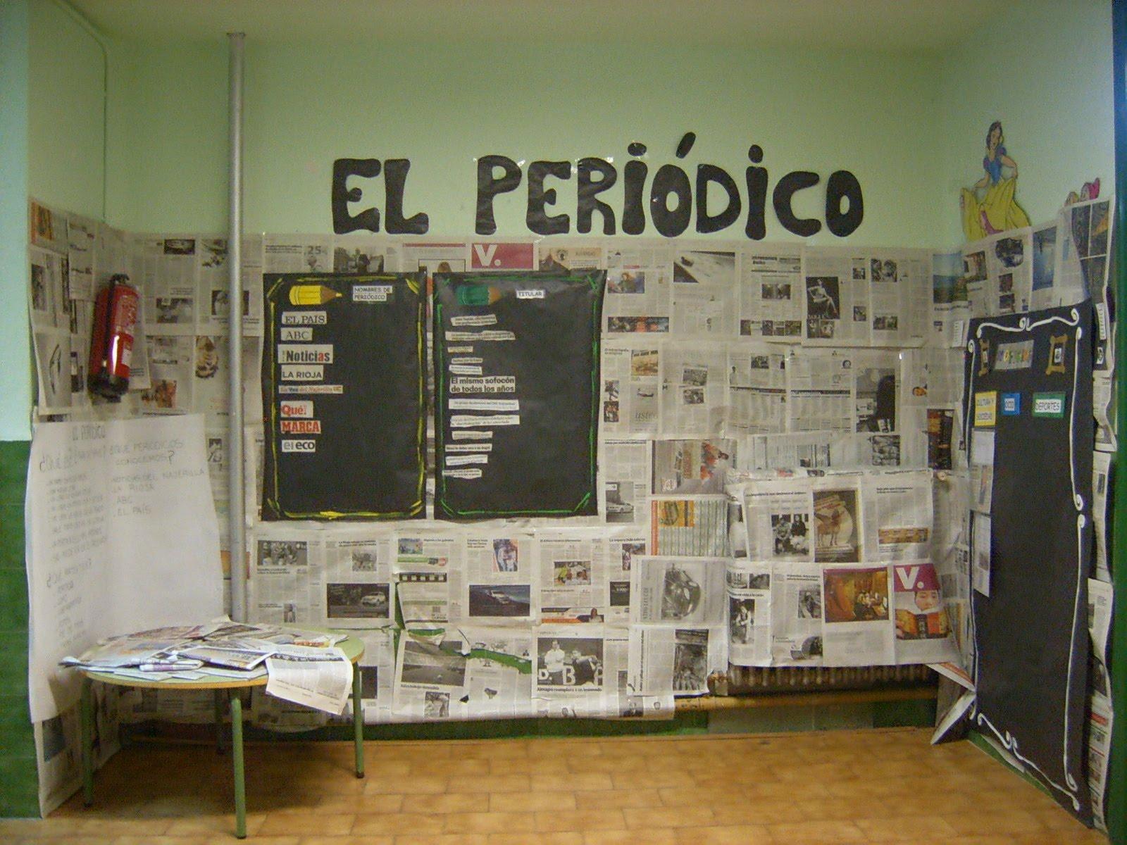 Cuales son sus partes de un periodico mural for Componentes de un periodico mural