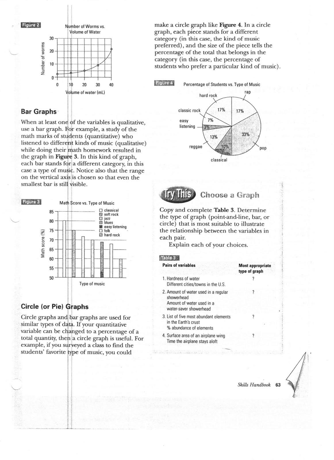 Ms. Friedman\'s Biology Class: Graphing Worksheet