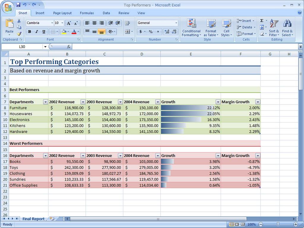 Microsoft Excel: Introduccion
