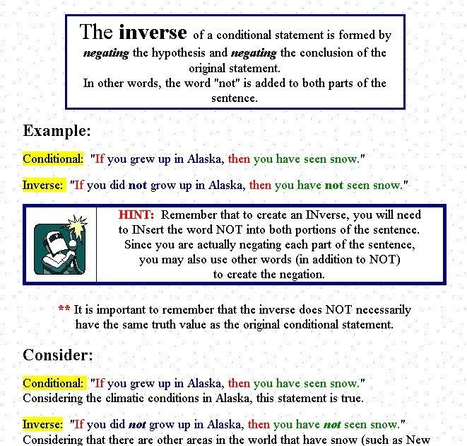 inverse of -1