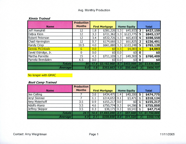 amy l weightman  sample spreadsheets  ms excel