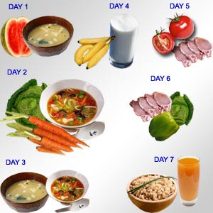 Diet plan for heart patients to lose weight fast 2014