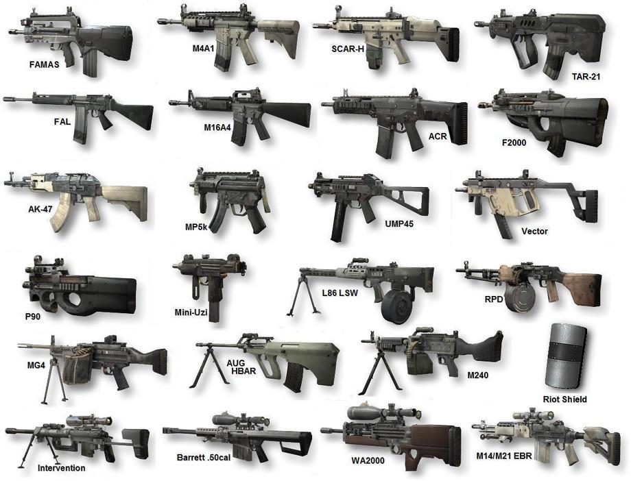 call of duty modern warfare 2 guns and perks. of Duty: Modern Warfare 2.
