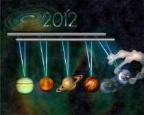 2012 teorias