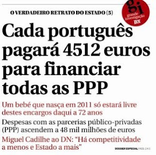 gastos do Estado