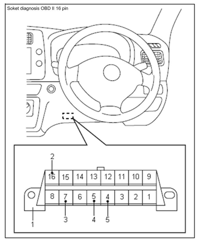 mendiagnosis trouble code pada suzuki apv hybrid vehicle