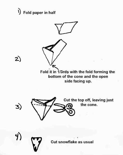 how to make a paper snowflake instructions