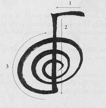 Simbolos De Reiki