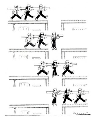 Gambar Lucu - Teamwork