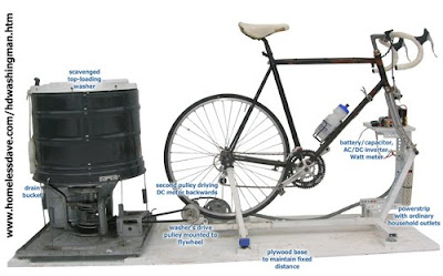 Mesin Cuci Hemat Energi dengan Tenaga Sepeda