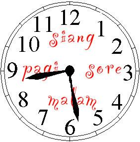 jam dinding trendy, waktu adalah uang, masa