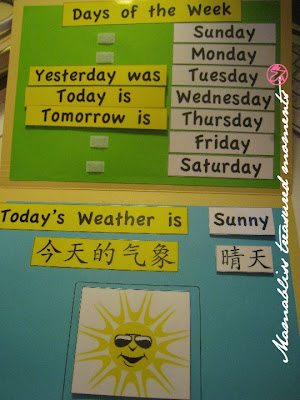 Learning aid days of the week weather chart