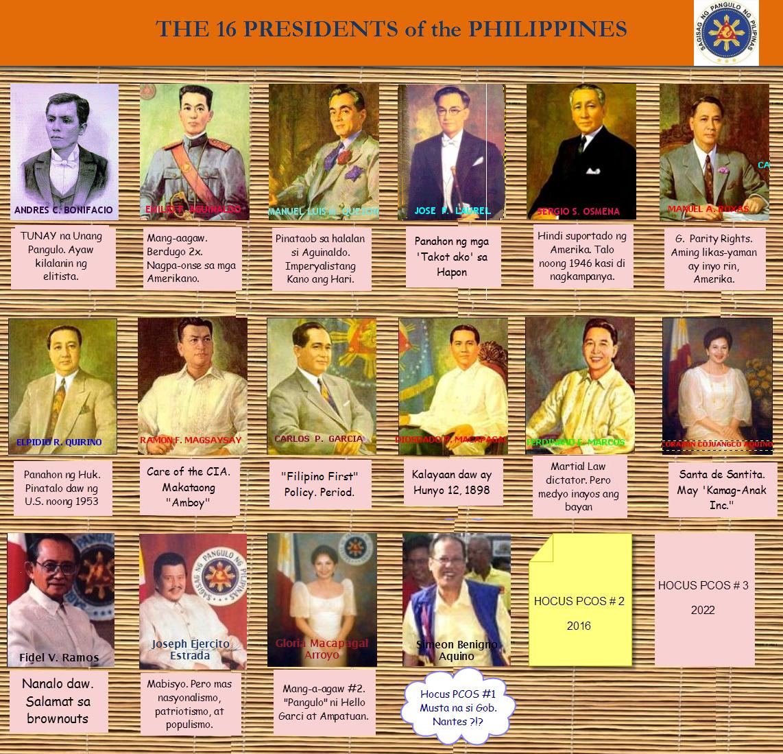mga presidente ng pilipinas