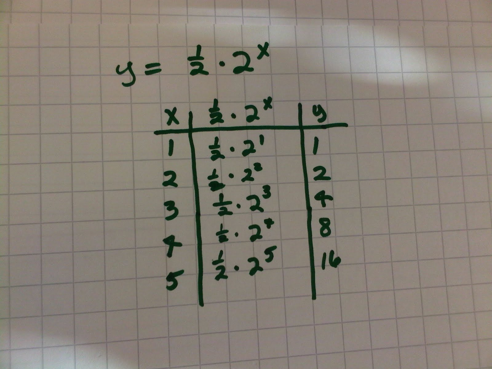 Algebra aside graphing exponential functions for X and y table of values