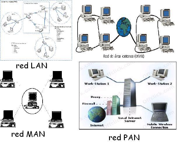 dibujo red wan: