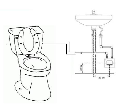 Saiving h2o descripci n del producto for Como instalar un inodoro con salida vertical