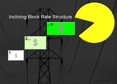 Solar eating into an inclining block rate structure