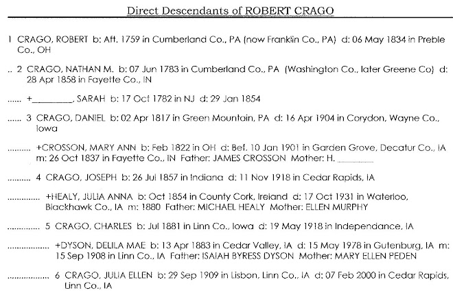 Direct Descendants of Robert Crago