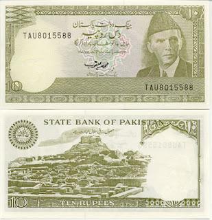 State bank of pakistan forex rates