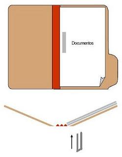 Cómo armar las carpetas de CADIVI 2