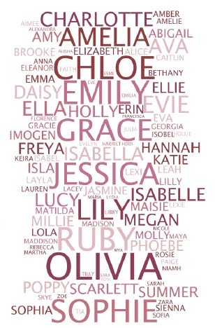 girls names word cloud