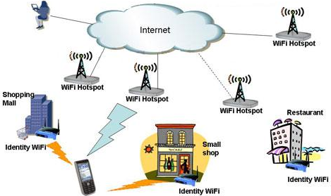 case study on wireless network security