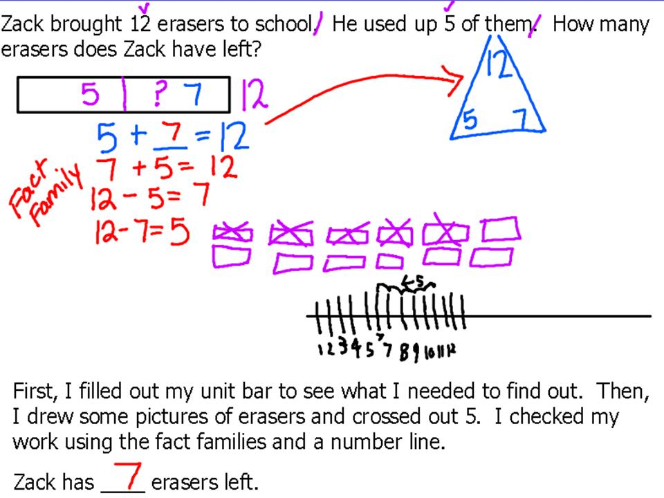 Mrs. Trevino\'s 2nd Grade Class: Singapore Math & Problem Solving Model
