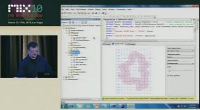 SQL Azure - Spatial Buffer