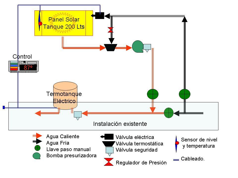 Circuito Tanque : Circuito de tanque agua como automatizar una bomba