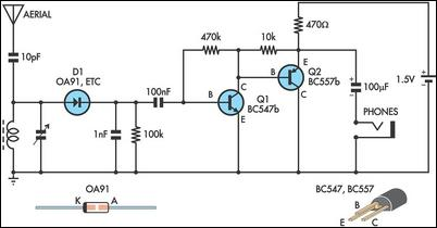 Simple AM radio receiver circuit schematic