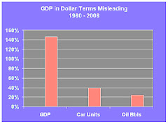 The GDP is a misleading indicator.