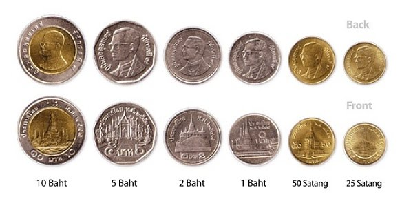 Prapaynee Thai Culture Thai Currency And Money Matters