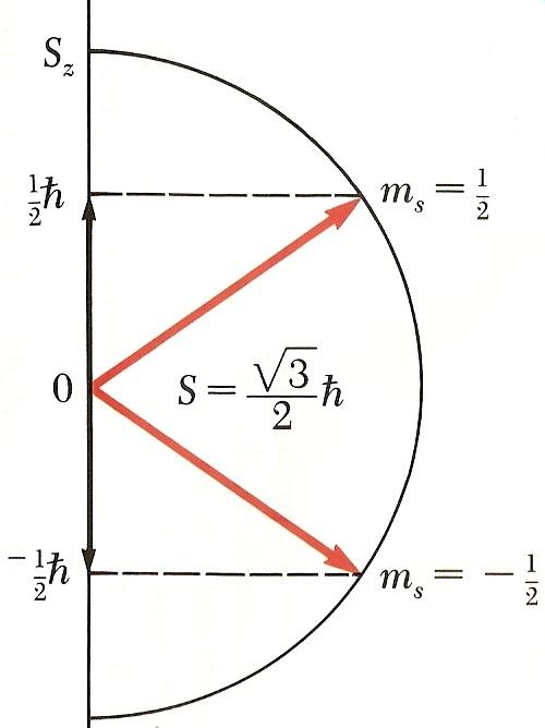 brane space  simple quantum mechanics problems