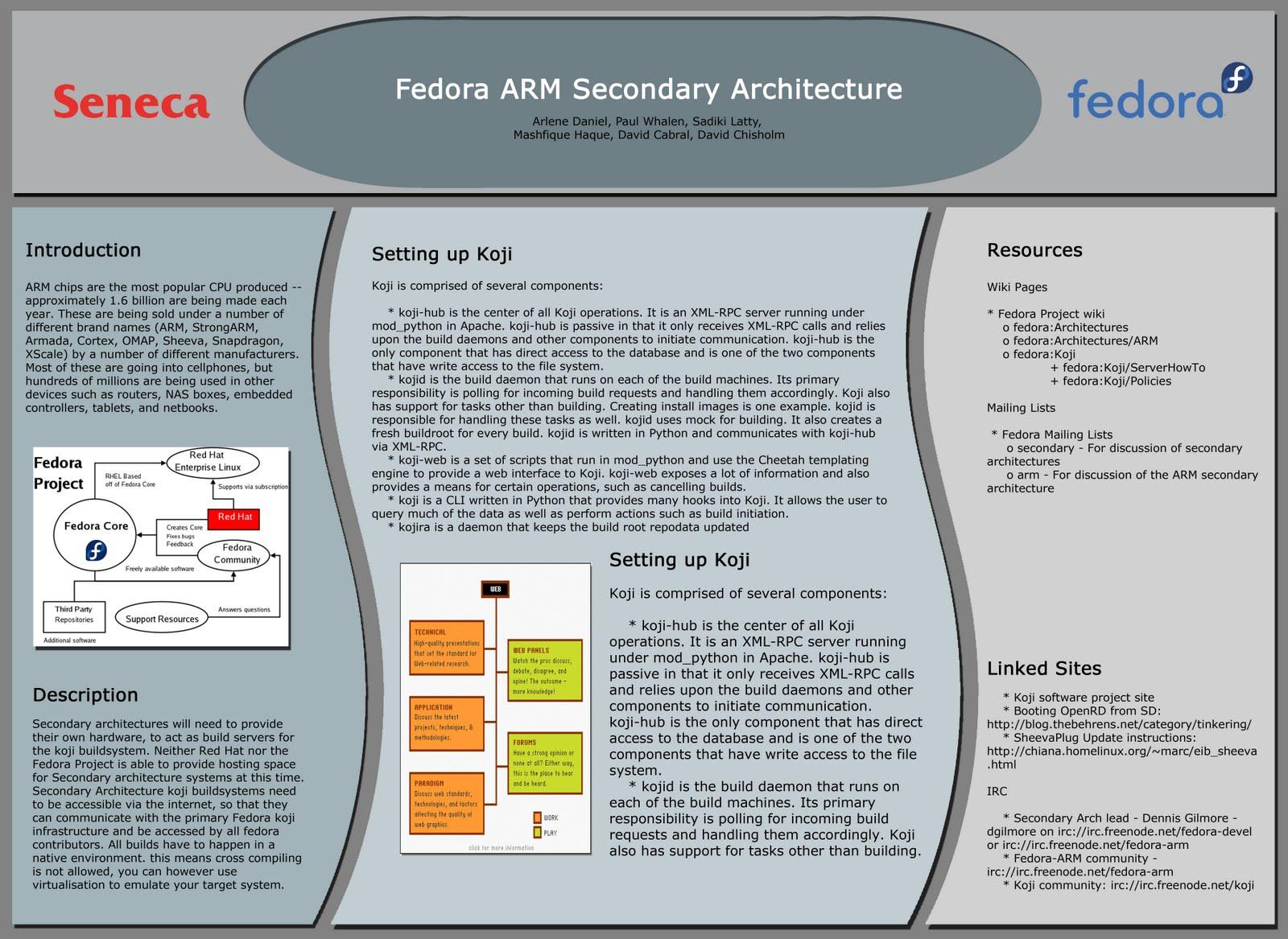 mash's blog for sbr600: poster template for fedora arm, Poster Template Powerpoint 2010, Powerpoint templates