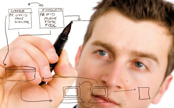 Cesoempresarial centro de estrategia organizacional y for Que es un consul