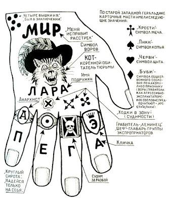 The Coffee Table: Russian Criminal Tattoo Encyclopaedia